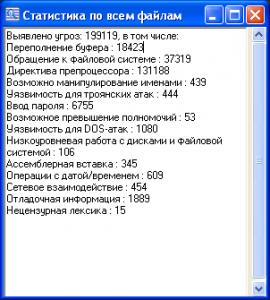 Пример аудита средства защиты персональных данных, выполненного с помощью сканера уязвимостей кода АК-ВС