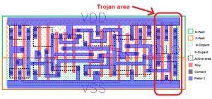 Dopant_Trojan-scheme